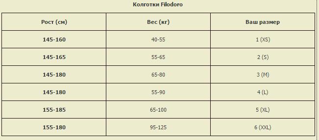 Размеры Filodoro